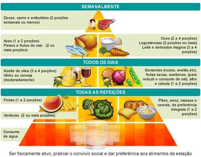 dietas_populares_f_017.jpg